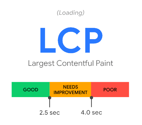 LCP removebg preview